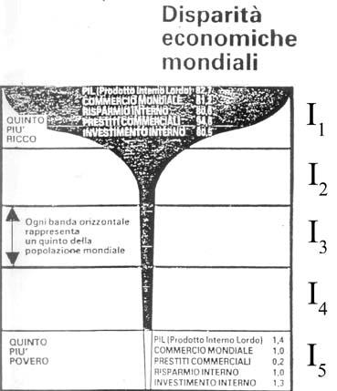 disparita-economiche-mondiali-72.jpg