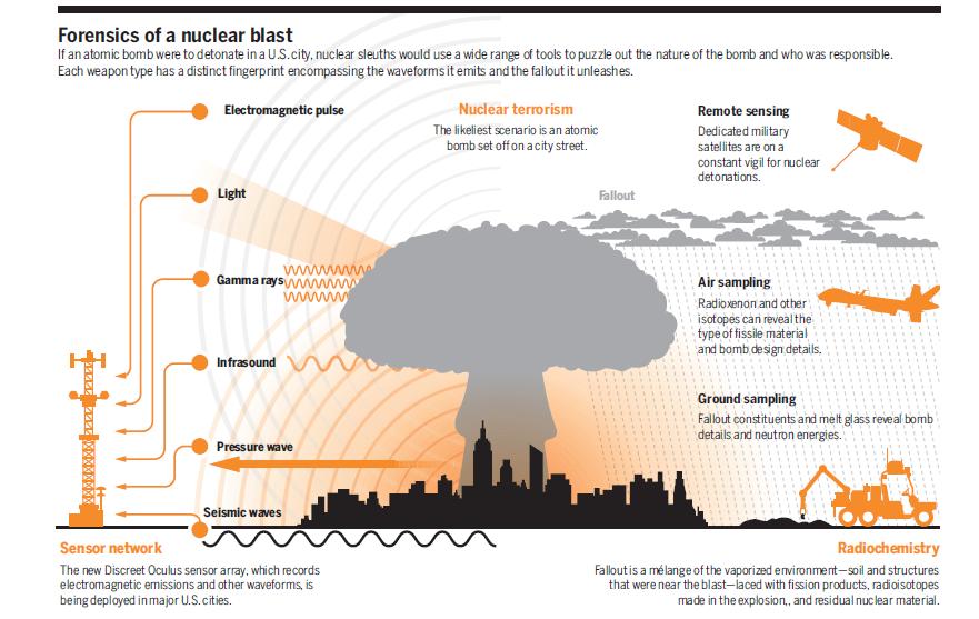 attacchi nucleari 01