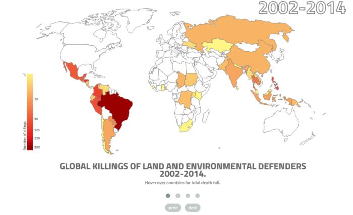 global-killings
