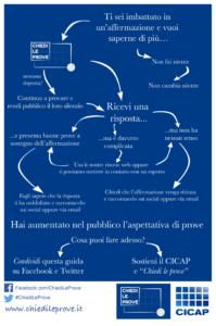 schema_ask