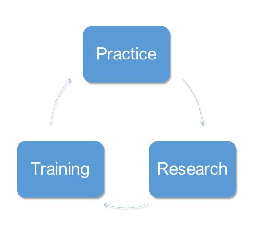 Pratica Ricerca Addestramento peacebuilding
